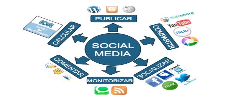 El 24% de la población en Costa Rica utiliza redes sociales como canal de comunicación