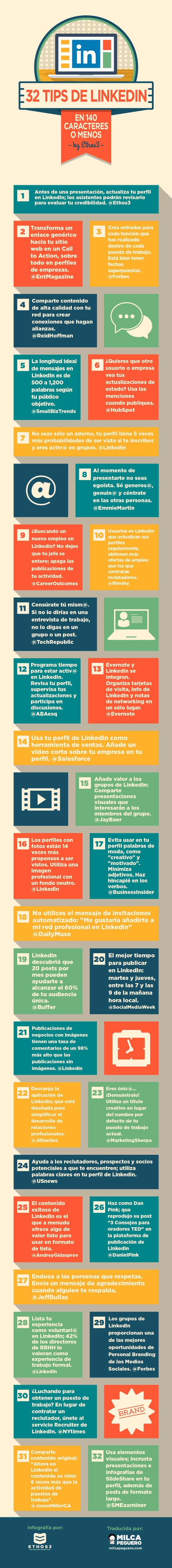 infografía con 33 consejos sobre Linkedin