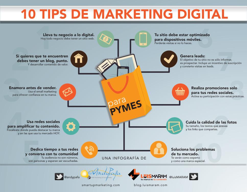 Te presentamos tips y consejos de mercadeo digital