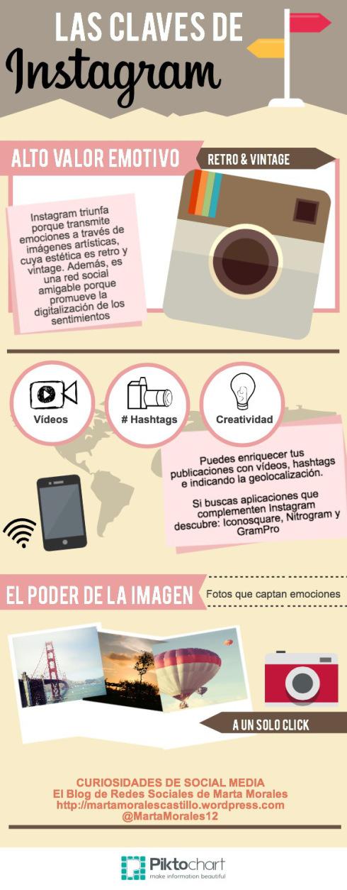 infografía con Las claves del éxito de Instagram