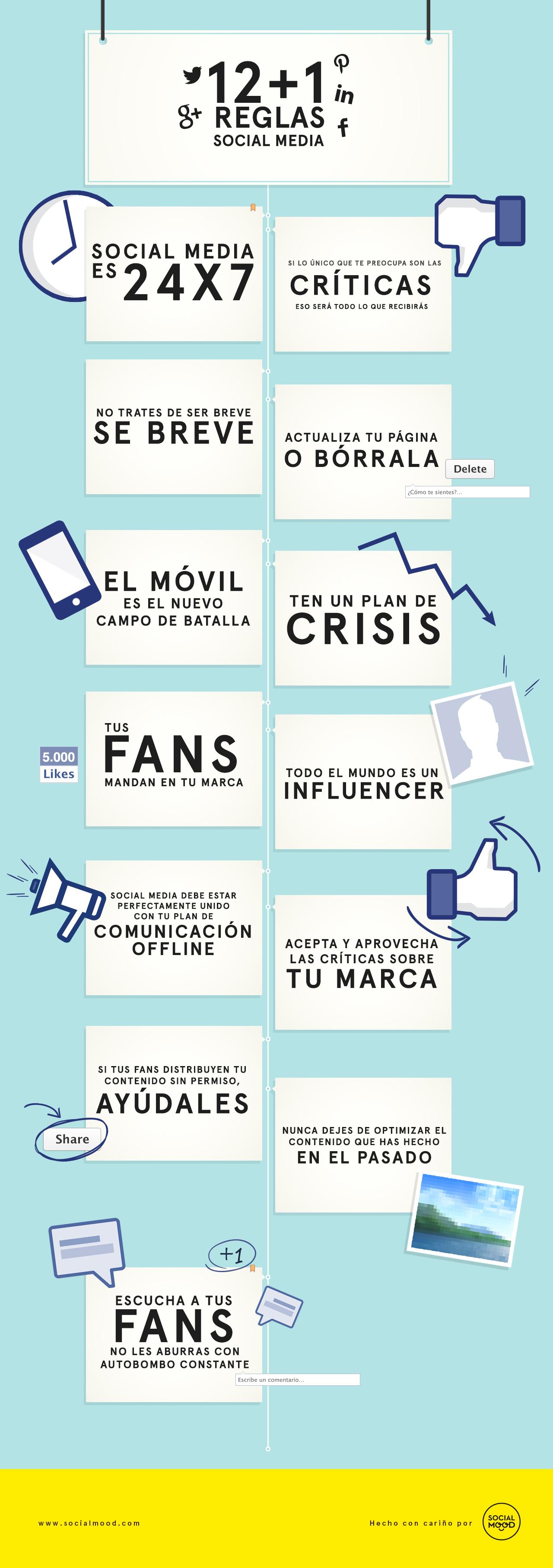 INFOGRAFÍA: 12+1 REGLAS DE SOCIAL MEDIA