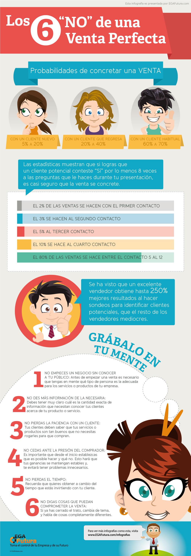 """Los 6 """"NO"""" de una Venta Perfecta"""
