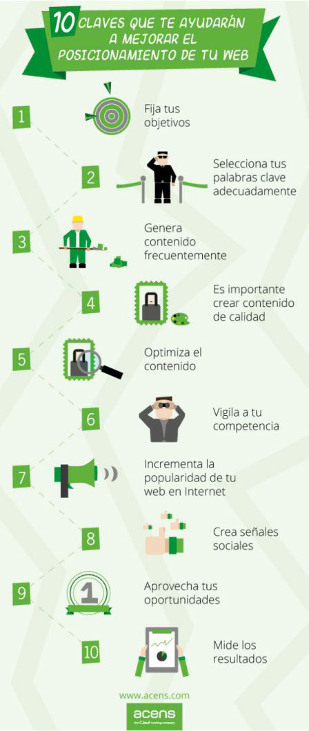 10 claves que mejorarán tu posicionamiento en la web