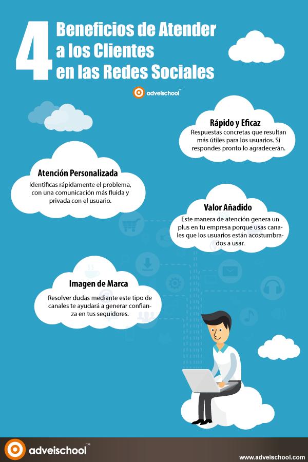 4 beneficios de atender a los clientes en las #Redes Sociales