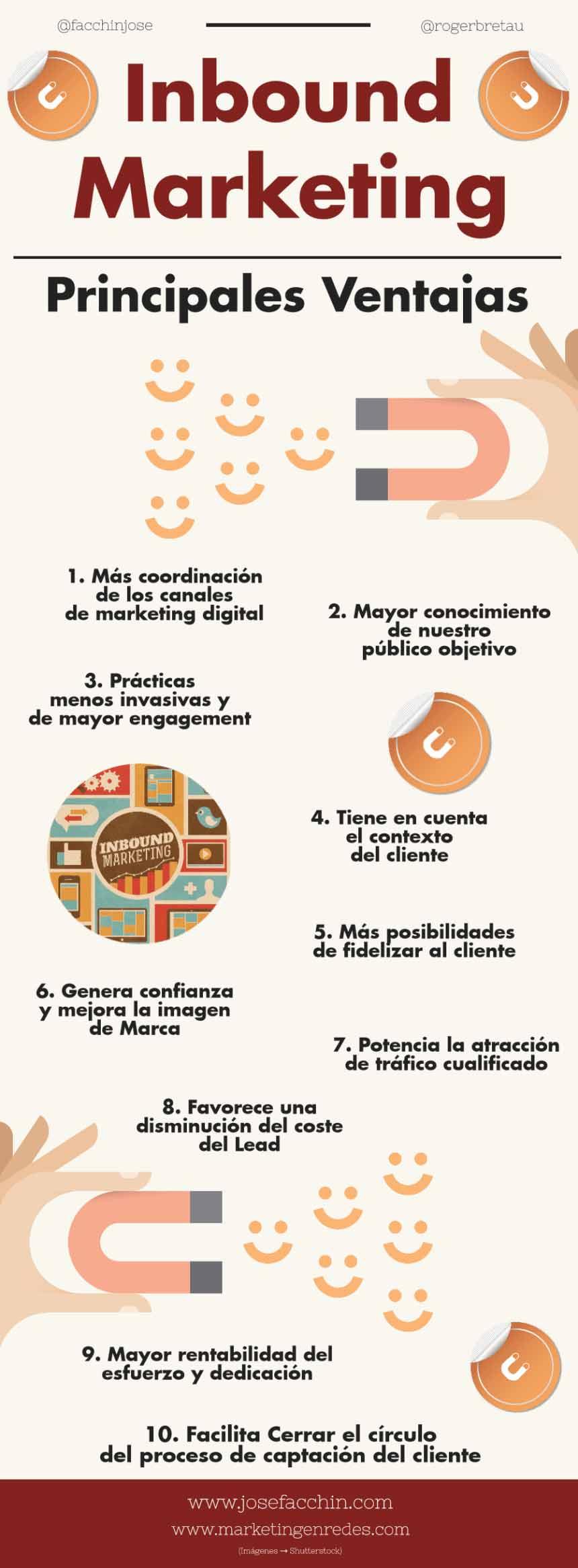 10-ventajas-inbound-marketing-infografia