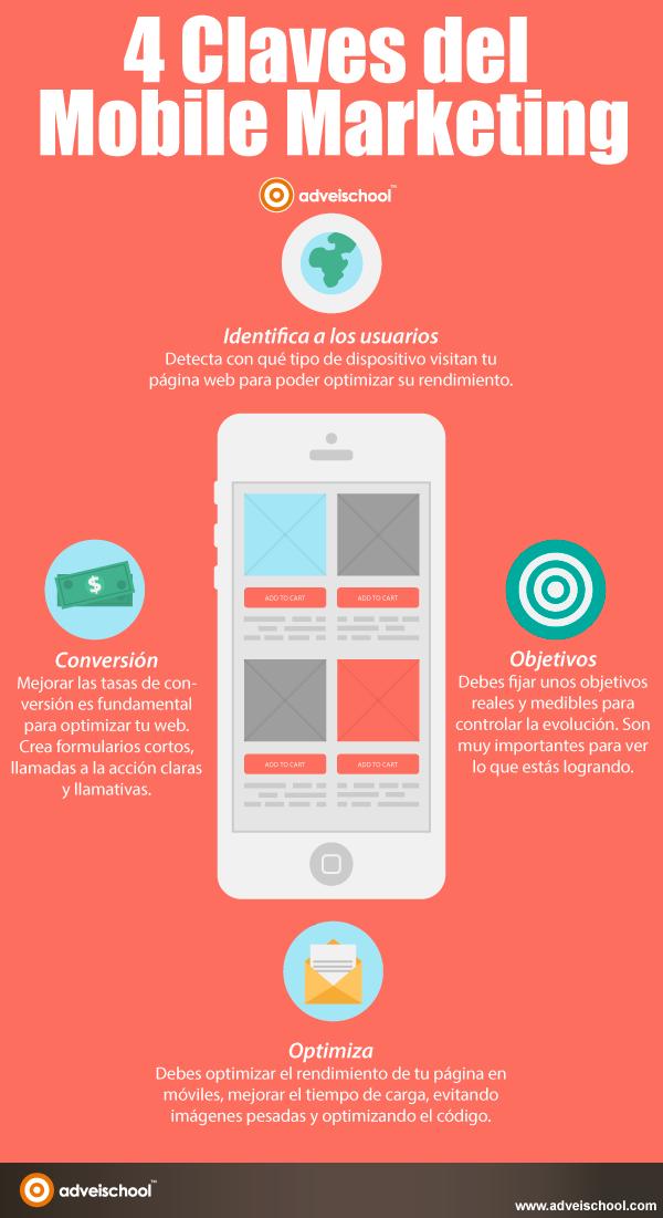 A continuación te dejamos una infografía con las 4 claves del Mobile Marketing.