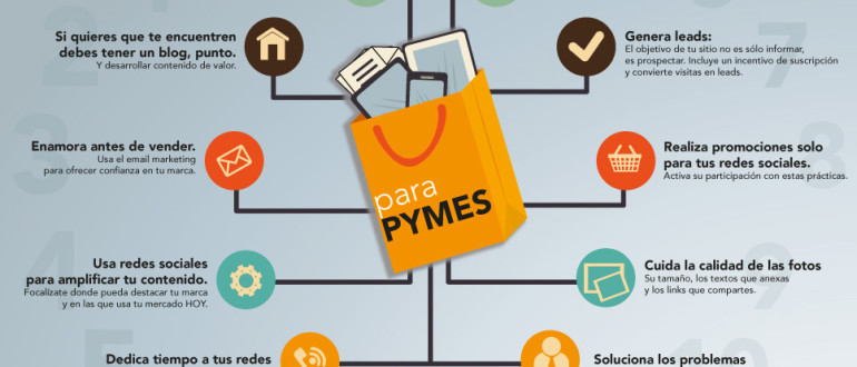 Marketing Digital para PYMES Costa Rica